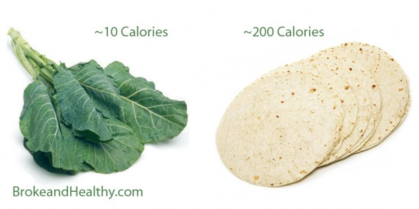 Collard-Greens-vs-Tortillas
