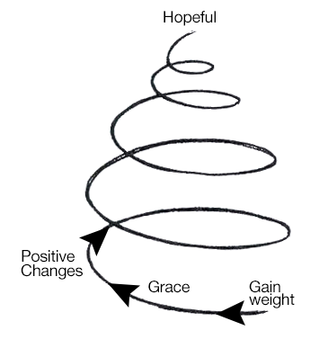 gain-weight-hopeful-postitive-changes